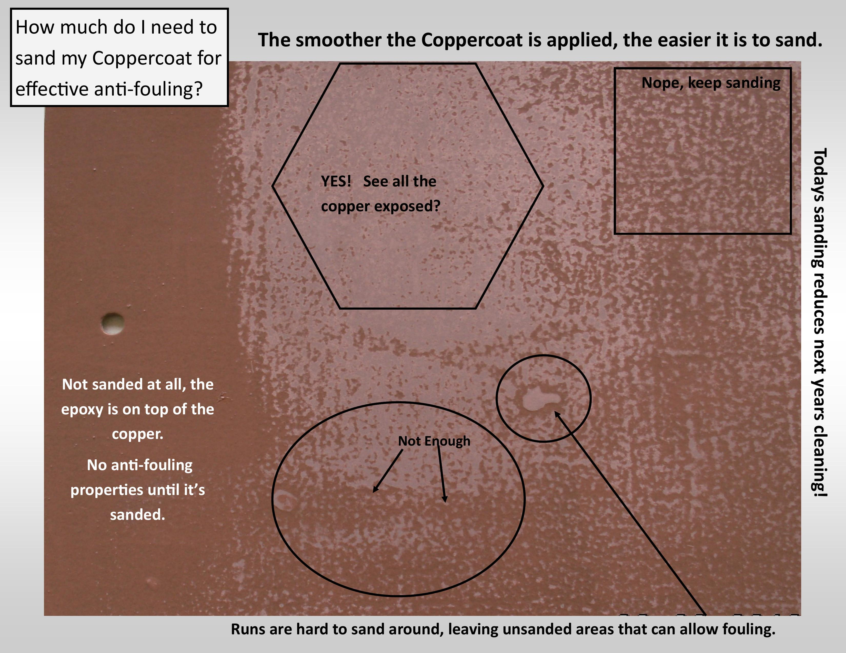 Coppercoat Application Information - Coppercoat anti-fouling epoxy ...